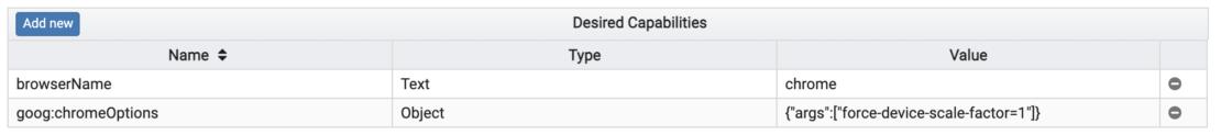 Desired Capabilities Scale Factor