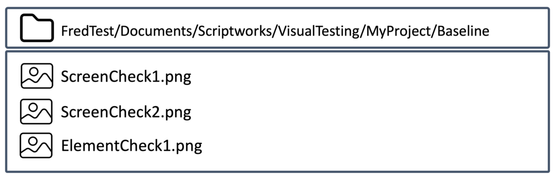 Visual Test Folder Example
